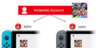 Nintendo Account Security